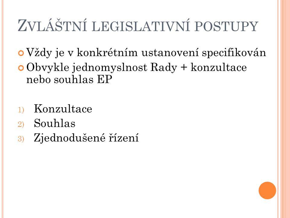 Z VLÁŠTNÍ LEGISLATIVNÍ POSTUPY Vždy je v konkrétním ustanovení specifikován Obvykle jednomyslnost Rady + konzultace nebo souhlas EP 1) Konzultace 2) Souhlas 3) Zjednodušené řízení