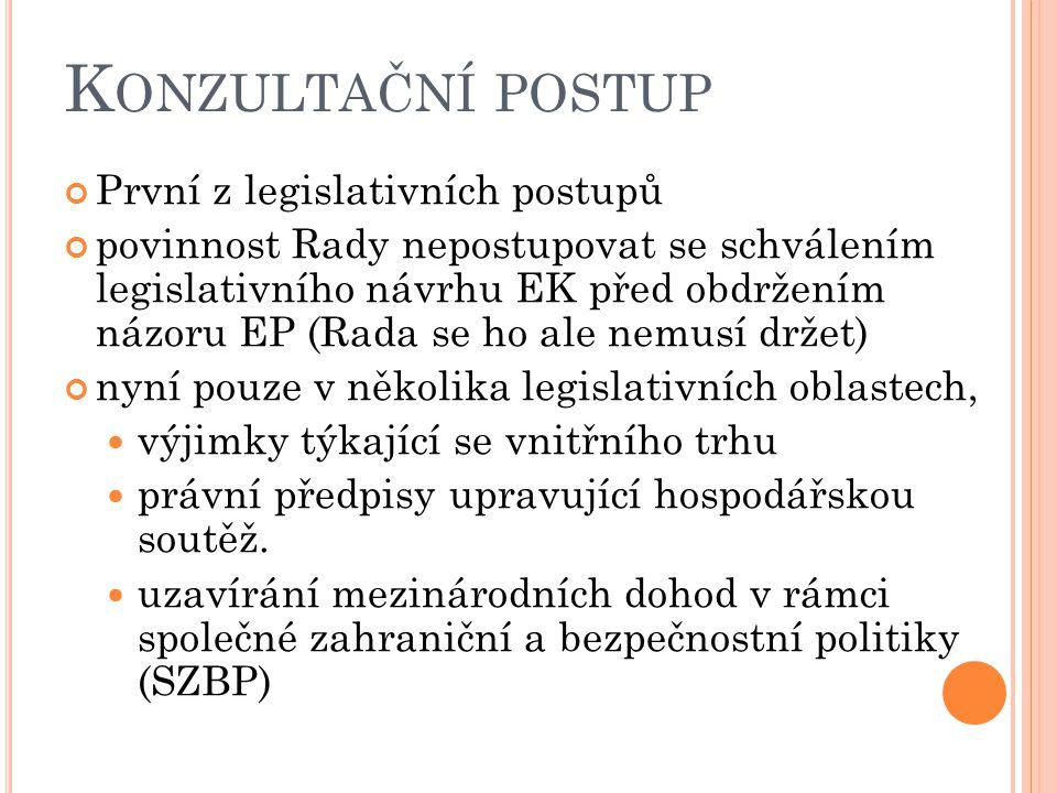 K ONZULTAČNÍ POSTUP První z legislativních postupů povinnost Rady nepostupovat se schválením legislativního návrhu EK před obdržením názoru EP (Rada se ho ale nemusí držet) nyní pouze v několika legislativních oblastech, výjimky týkající se vnitřního trhu právní předpisy upravující hospodářskou soutěž.