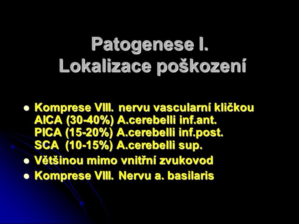 Patogenese I.Lokalizace poškození Komprese VIII.