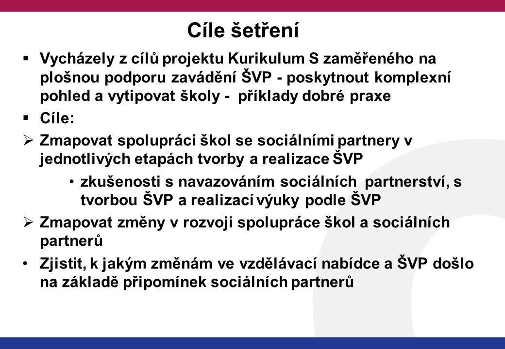 Cíle šetření  Vycházely z cílů projektu Kurikulum S zaměřeného na plošnou podporu zavádění ŠVP - poskytnout komplexní pohled a vytipovat školy - příklady dobré praxe  Cíle:  Zmapovat spolupráci škol se sociálními partnery v jednotlivých etapách tvorby a realizace ŠVP zkušenosti s navazováním sociálních partnerství, s tvorbou ŠVP a realizací výuky podle ŠVP  Zmapovat změny v rozvoji spolupráce škol a sociálních partnerů Zjistit, k jakým změnám ve vzdělávací nabídce a ŠVP došlo na základě připomínek sociálních partnerů