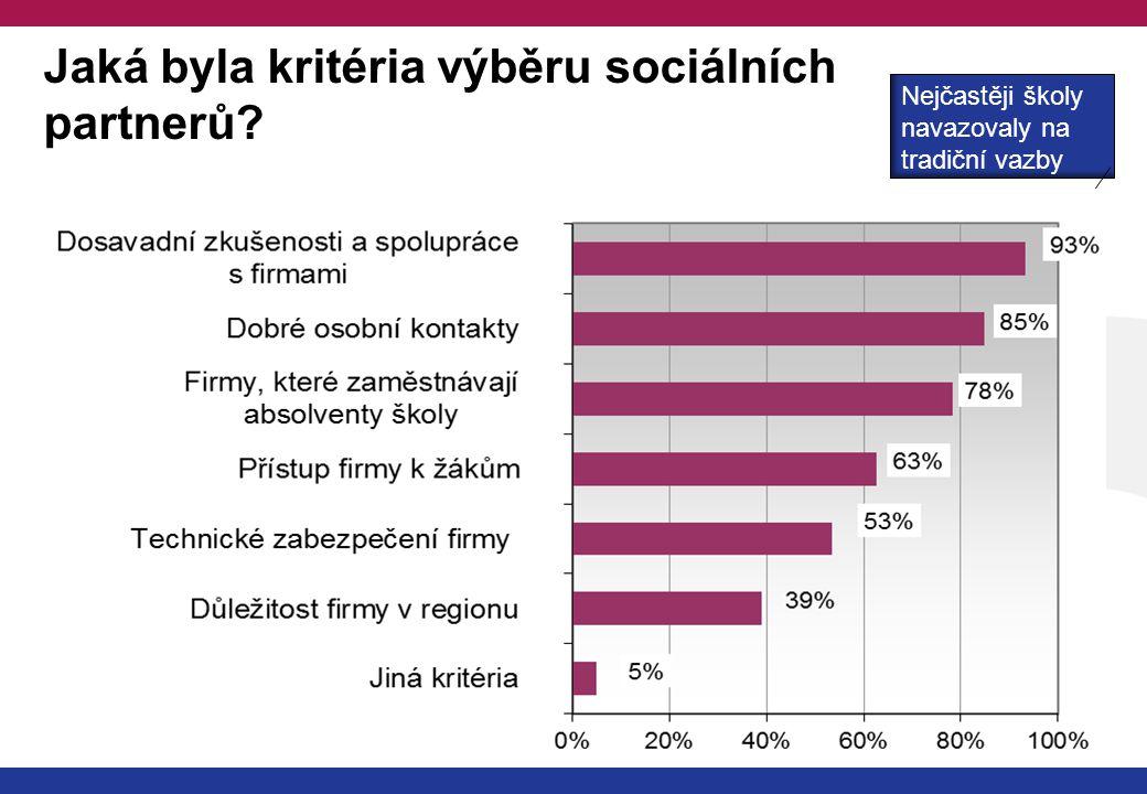 Jaká byla kritéria výběru sociálních partnerů Nejčastěji školy navazovaly na tradiční vazby