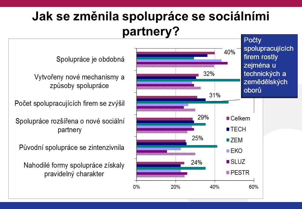 Jak se změnila spolupráce se sociálními partnery.