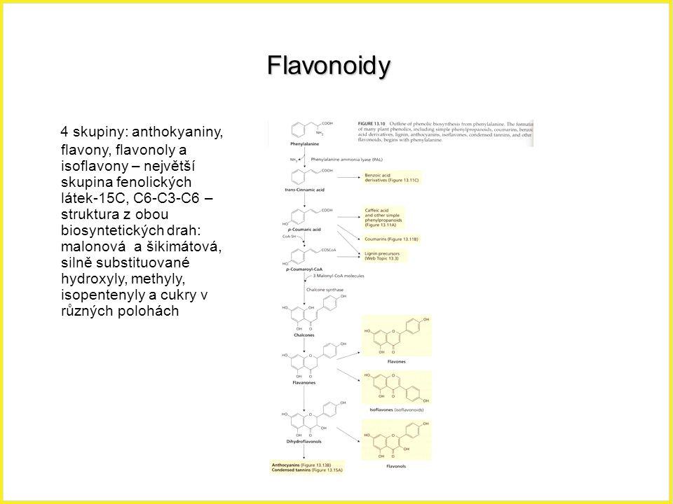 Flavonoidy 4 skupiny: anthokyaniny, flavony, flavonoly a isoflavony – největší skupina fenolických látek-15C, C6-C3-C6 – struktura z obou biosyntetick
