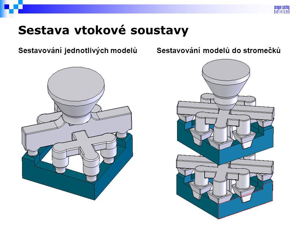 Sestava vtokové soustavy Podle počtu modelů v jedné licí soustavě se rozlišují: Sestavování jednotlivých modelů Používá se v případě rozměrnějších odl