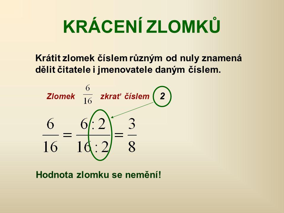 KRÁCENÍ ZLOMKŮ Krátit zlomek číslem různým od nuly znamená dělit čitatele i jmenovatele daným číslem. Zlomek zkrať číslem 2 Hodnota zlomku se nemění!