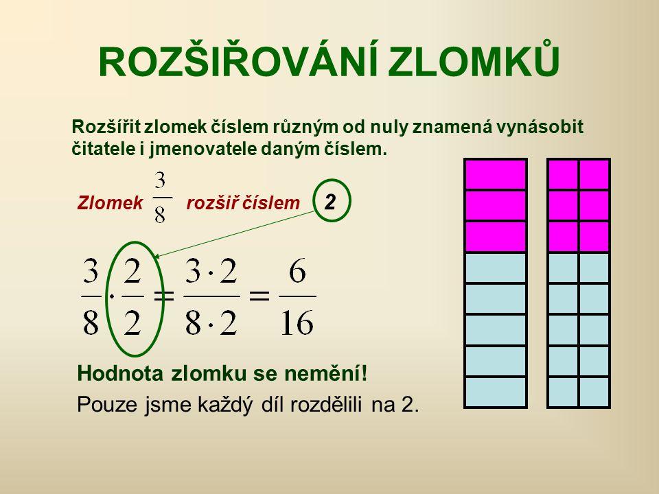 ROZŠIŘOVÁNÍ ZLOMKŮ Rozšířit zlomek číslem různým od nuly znamená vynásobit čitatele i jmenovatele daným číslem. Hodnota zlomku se nemění! Zlomek rozši