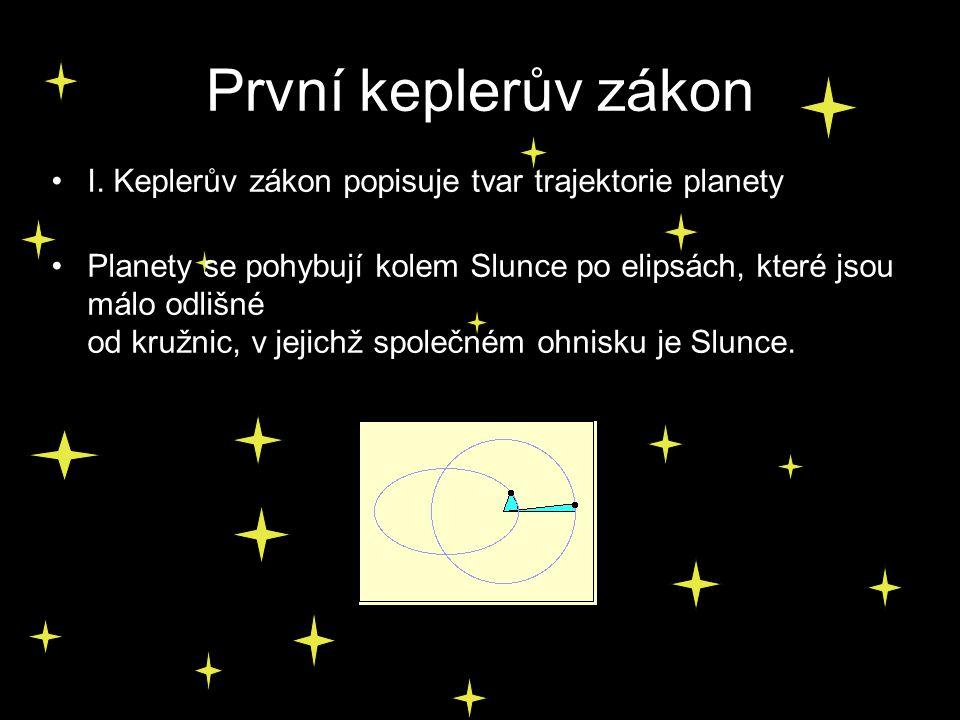 První keplerův zákon I. Keplerův zákon popisuje tvar trajektorie planety Planety se pohybují kolem Slunce po elipsách, které jsou málo odlišné od kruž