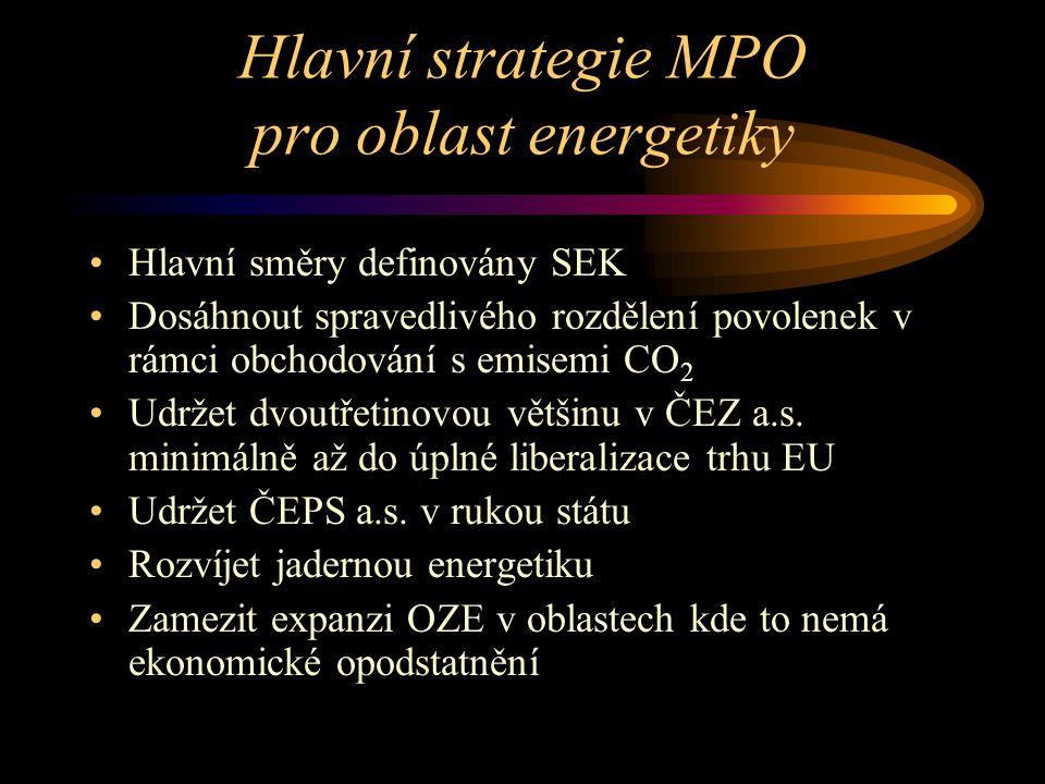 Hlavní strategie MPO pro oblast energetiky Hlavní směry definovány SEK Dosáhnout spravedlivého rozdělení povolenek v rámci obchodování s emisemi CO 2 Udržet dvoutřetinovou většinu v ČEZ a.s.
