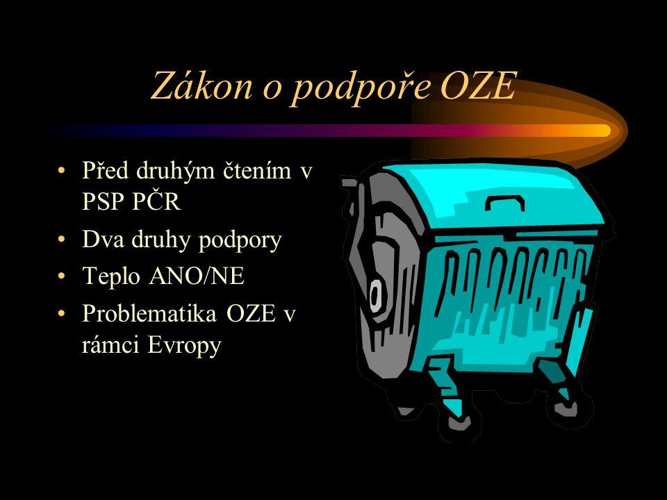 Zákon o podpoře OZE Před druhým čtením v PSP PČR Dva druhy podpory Teplo ANO/NE Problematika OZE v rámci Evropy