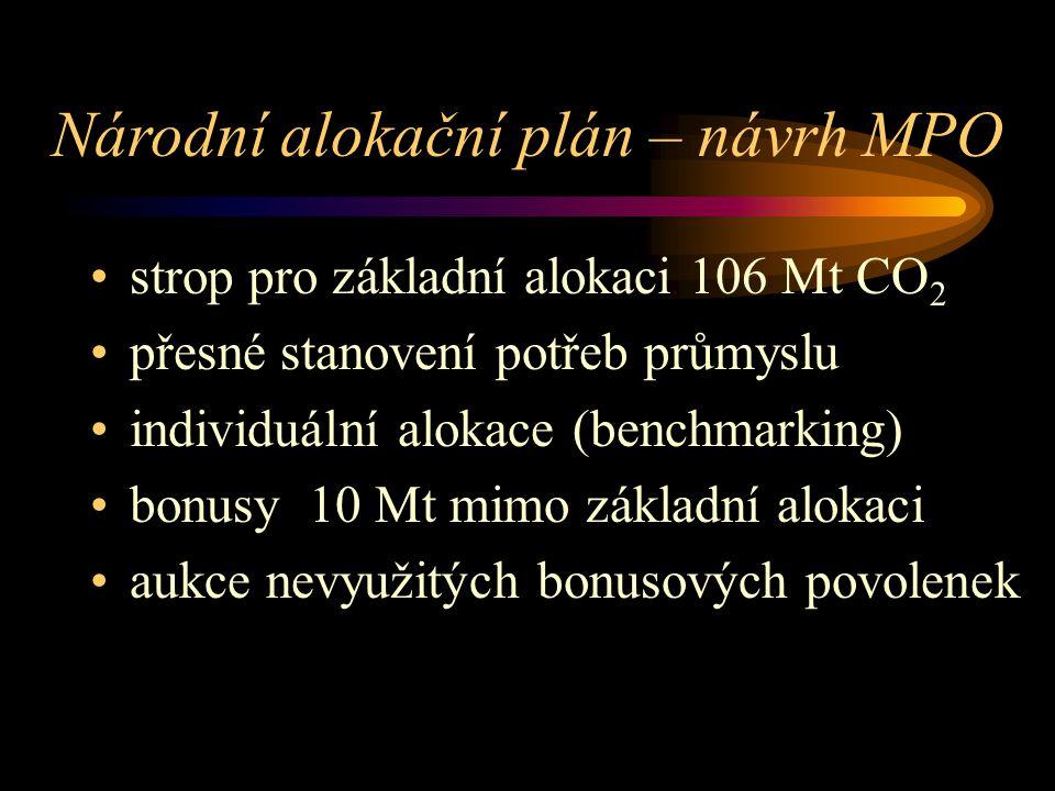 Národní alokační plán – návrh MPO strop pro základní alokaci 106 Mt CO 2 přesné stanovení potřeb průmyslu individuální alokace (benchmarking) bonusy 1