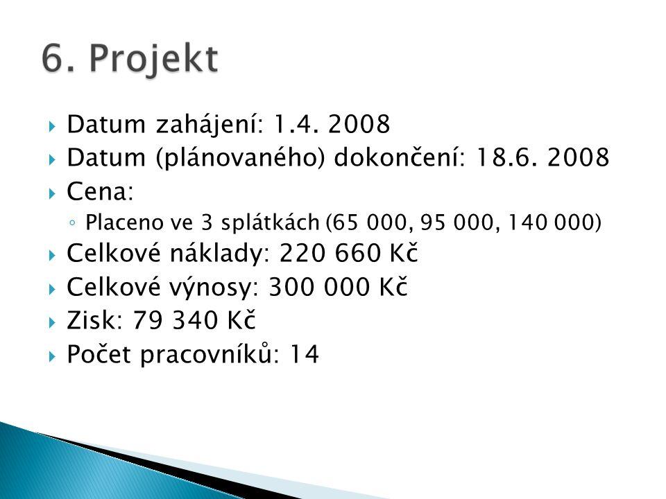  Datum zahájení: 1.4. 2008  Datum (plánovaného) dokončení: 18.6.