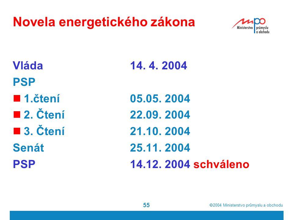  2004  Ministerstvo průmyslu a obchodu 55 Novela energetického zákona Vláda14.