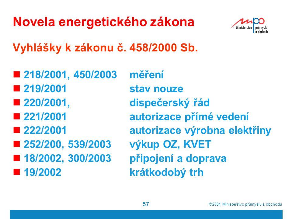  2004  Ministerstvo průmyslu a obchodu 57 Novela energetického zákona Vyhlášky k zákonu č.