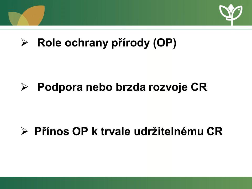  Role ochrany přírody (OP)  Podpora nebo brzda rozvoje CR  Přínos OP k trvale udržitelnému CR