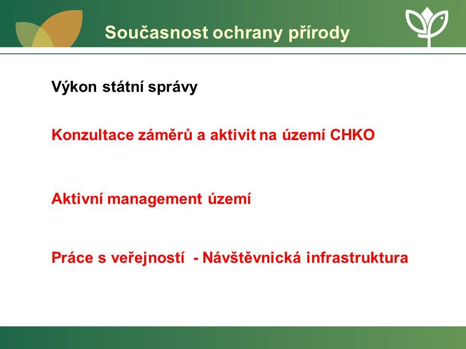 Současnost ochrany přírody Výkon státní správy Konzultace záměrů a aktivit na území CHKO Aktivní management území Práce s veřejností - Návštěvnická infrastruktura