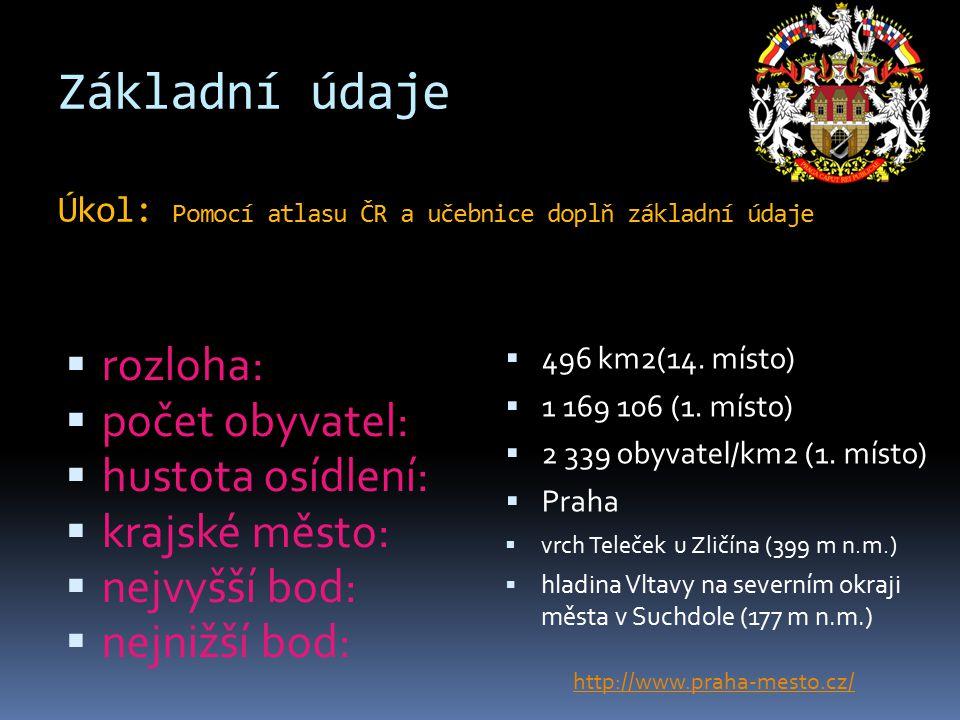 Základní údaje Úkol: Pomocí atlasu ČR a učebnice doplň základní údaje  rozloha:  počet obyvatel:  hustota osídlení:  krajské město:  nejvyšší bod:  nejnižší bod:  496 km2(14.