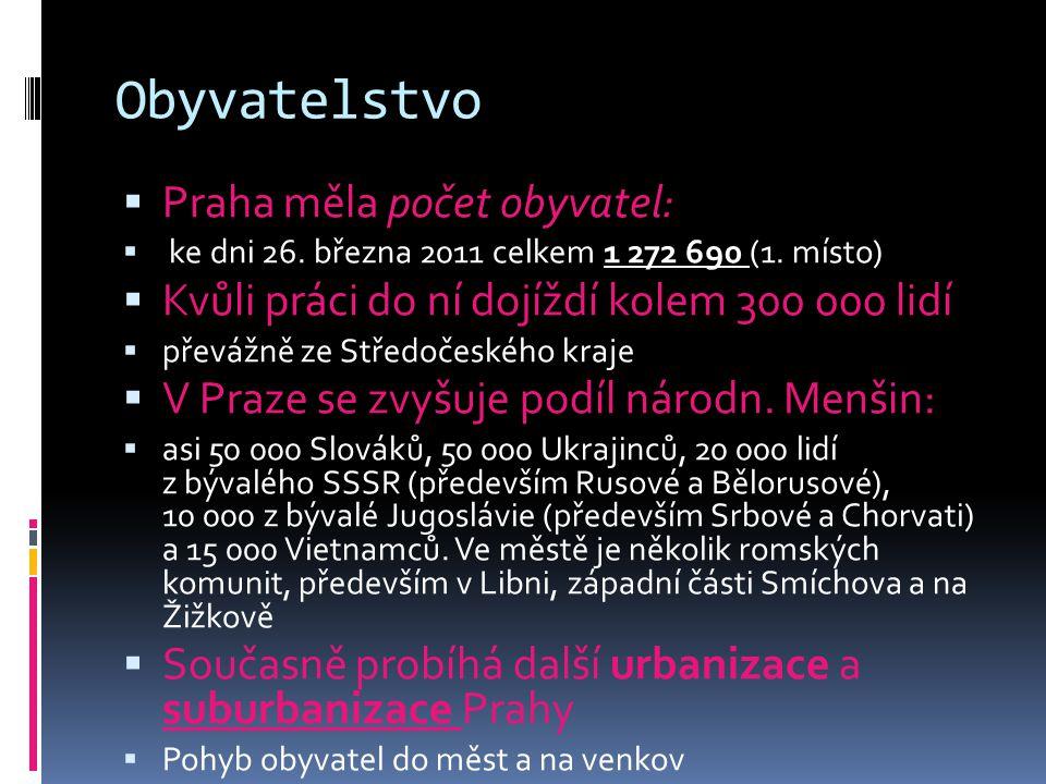 Obyvatelstvo  Praha měla počet obyvatel:  ke dni 26.