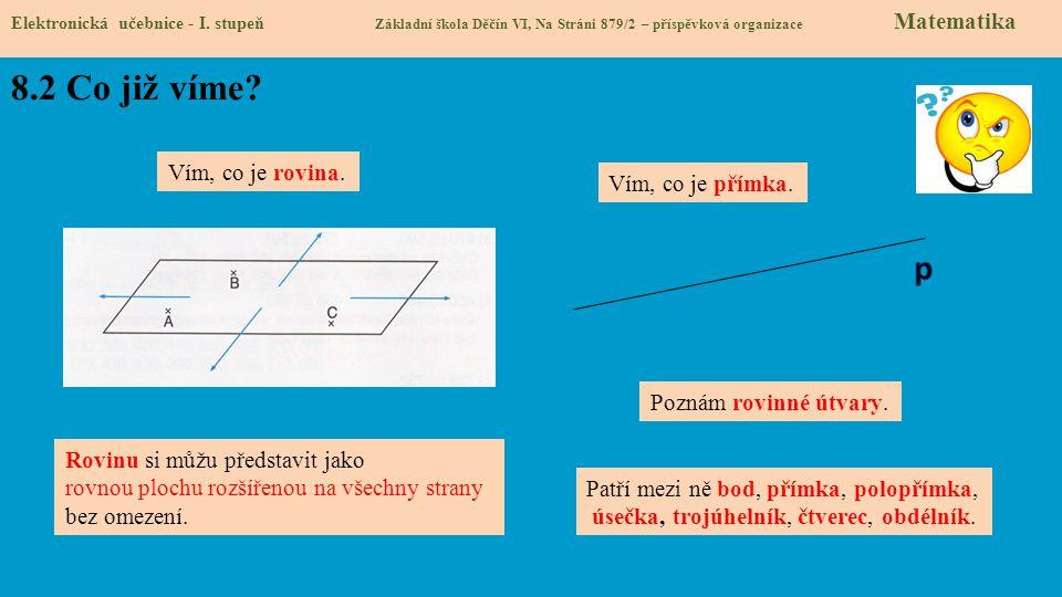 8.2 Co již víme? Elektronická učebnice - I. stupeň Základní škola Děčín VI, Na Stráni 879/2 – příspěvková organizace Matematika Vím, co je rovina. Poz