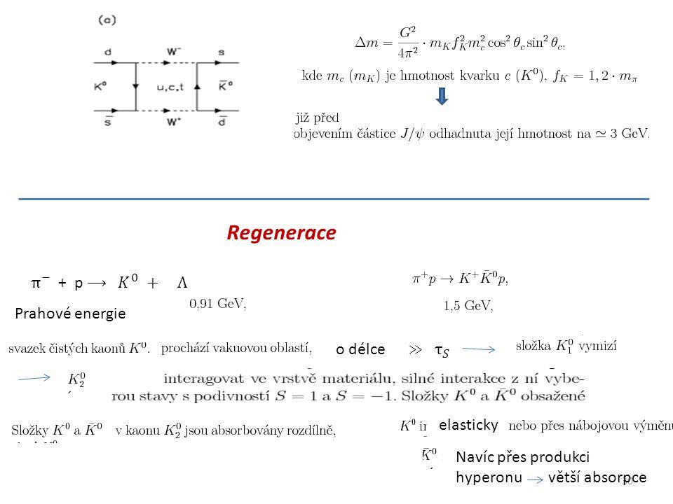 30 Regenerace Prahové energie elasticky Navíc přes produkci hyperonu větší absorpce