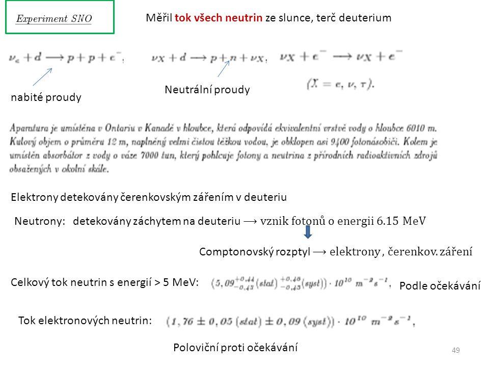 49 Měřil tok všech neutrin ze slunce, terč deuterium nabité proudy Neutrální proudy Elektrony detekovány čerenkovským zářením v deuteriu Neutrony: detekovány záchytem na deuteriu ⟶ vznik fotonů o energii 6.15 MeV Comptonovský rozptyl ⟶ elektrony, čerenkov.