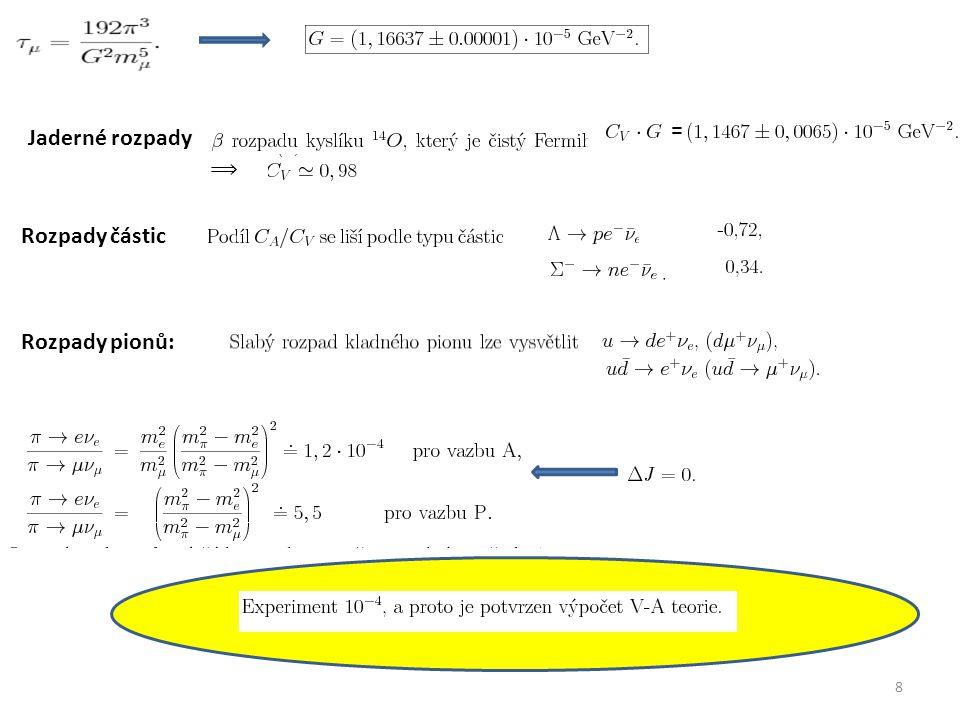 8 Jaderné rozpady = ⟹ Rozpady částic Rozpady pionů: