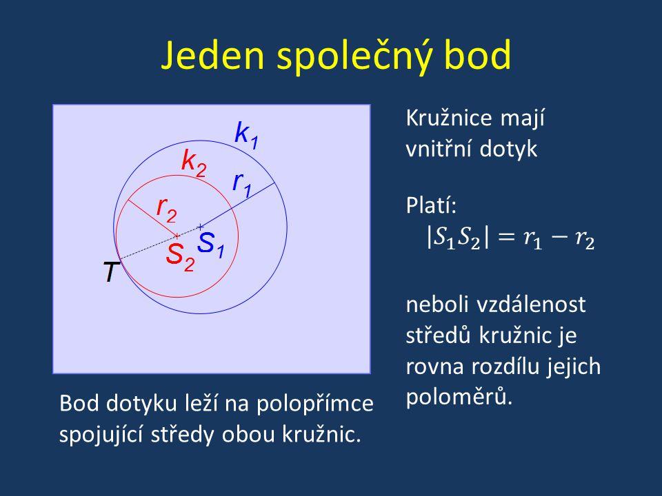 Jeden společný bod Kružnice mají vnitřní dotyk neboli vzdálenost středů kružnic je rovna rozdílu jejich poloměrů. Bod dotyku leží na polopřímce spojuj