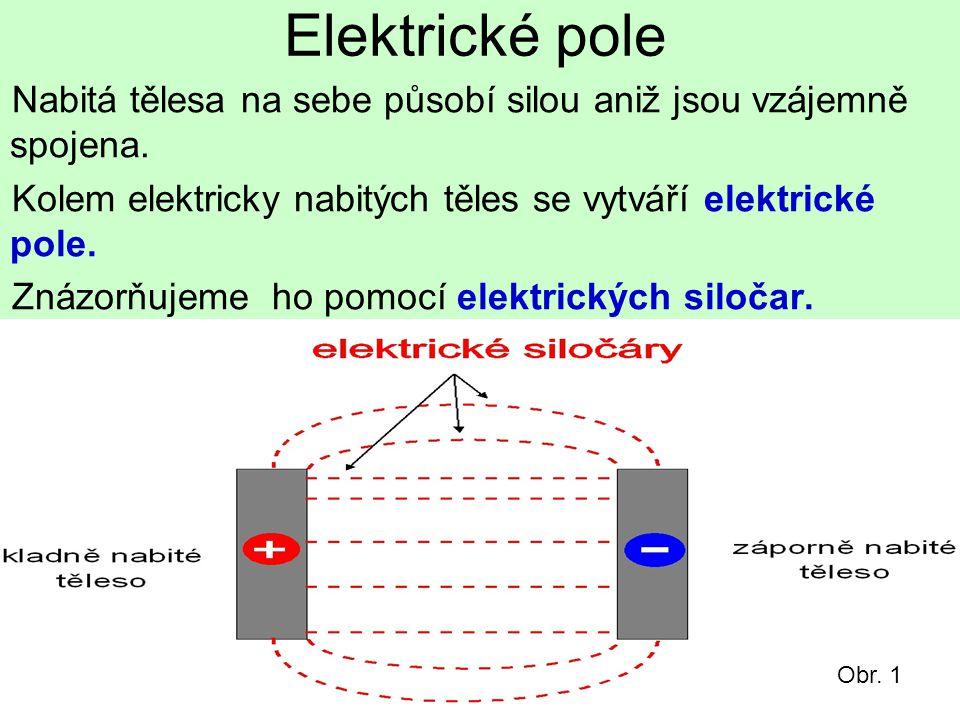 Elektrické pole Nabitá tělesa na sebe působí silou aniž jsou vzájemně spojena.