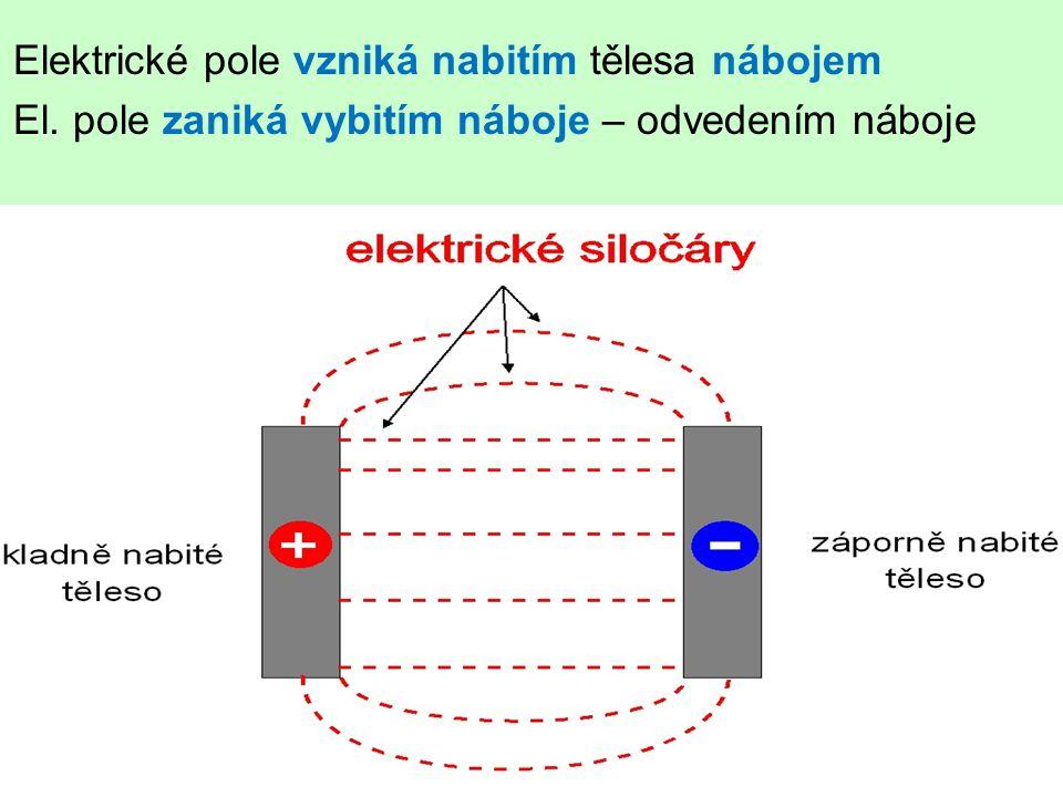 Elektrické pole vzniká nabitím tělesa nábojem El. pole zaniká vybitím náboje – odvedením náboje