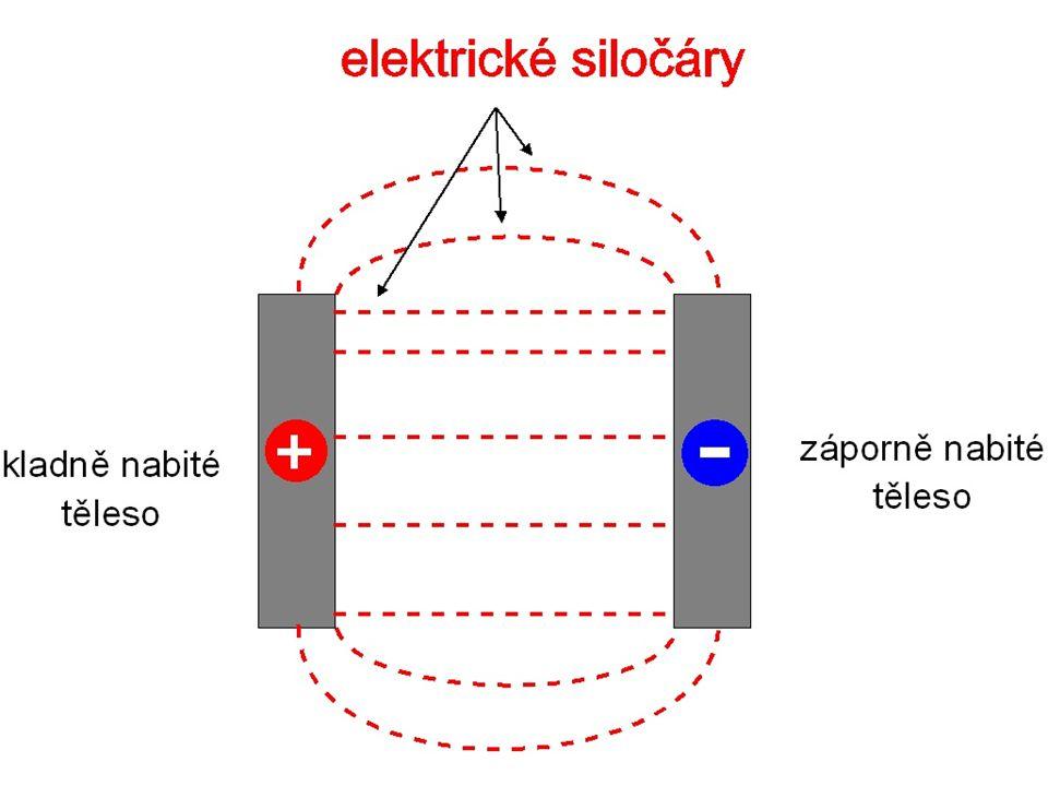 Jak elektrické pole působí na tělesa: 1.Lehká nenabitá tělesa jsou touto silou přitahována.