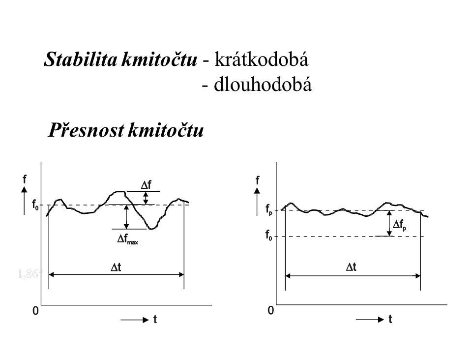 Krystalové oscilátory Pierce Clapp Coplitts