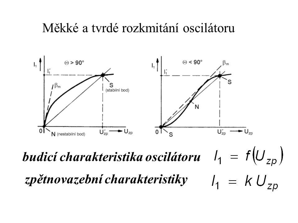 Pomocí Fourierovy řady lze např.