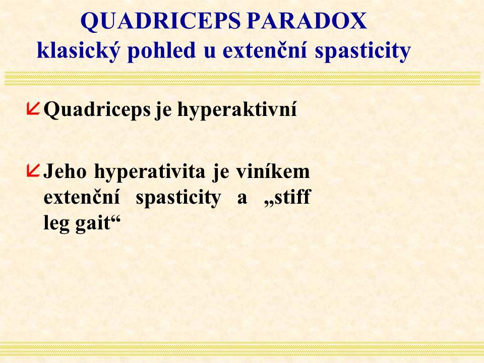 """QUADRICEPS PARADOX klasický pohled u extenční spasticity åQuadriceps je hyperaktivní åJeho hyperativita je viníkem extenční spasticity a """"stiff leg ga"""