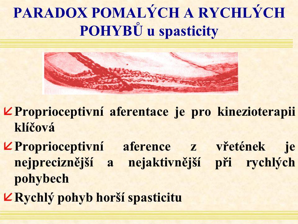 PARADOX POMALÝCH A RYCHLÝCH POHYBŮ u spasticity åProprioceptivní aferentace je pro kinezioterapii klíčová åProprioceptivní aference z vřetének je nejp