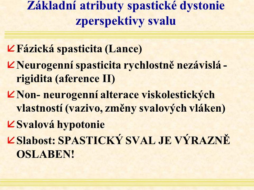 Základní atributy spastické dystonie zperspektivy svalu åFázická spasticita (Lance) åNeurogenní spasticita rychlostně nezávislá - rigidita (aference I