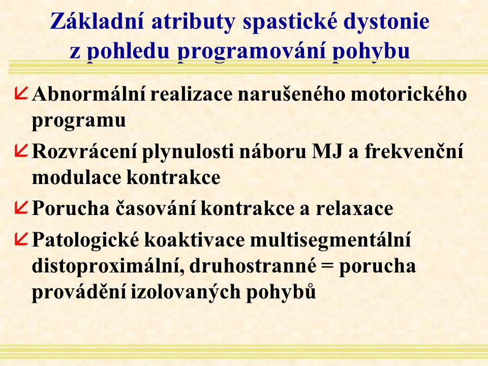 Základní atributy spastické dystonie z pohledu programování pohybu åAbnormální realizace narušeného motorického programu åRozvrácení plynulosti náboru
