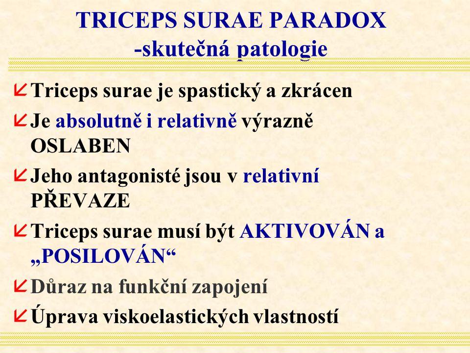 TRICEPS SURAE PARADOX -skutečná patologie åTriceps surae je spastický a zkrácen åJe absolutně i relativně výrazně OSLABEN åJeho antagonisté jsou v rel