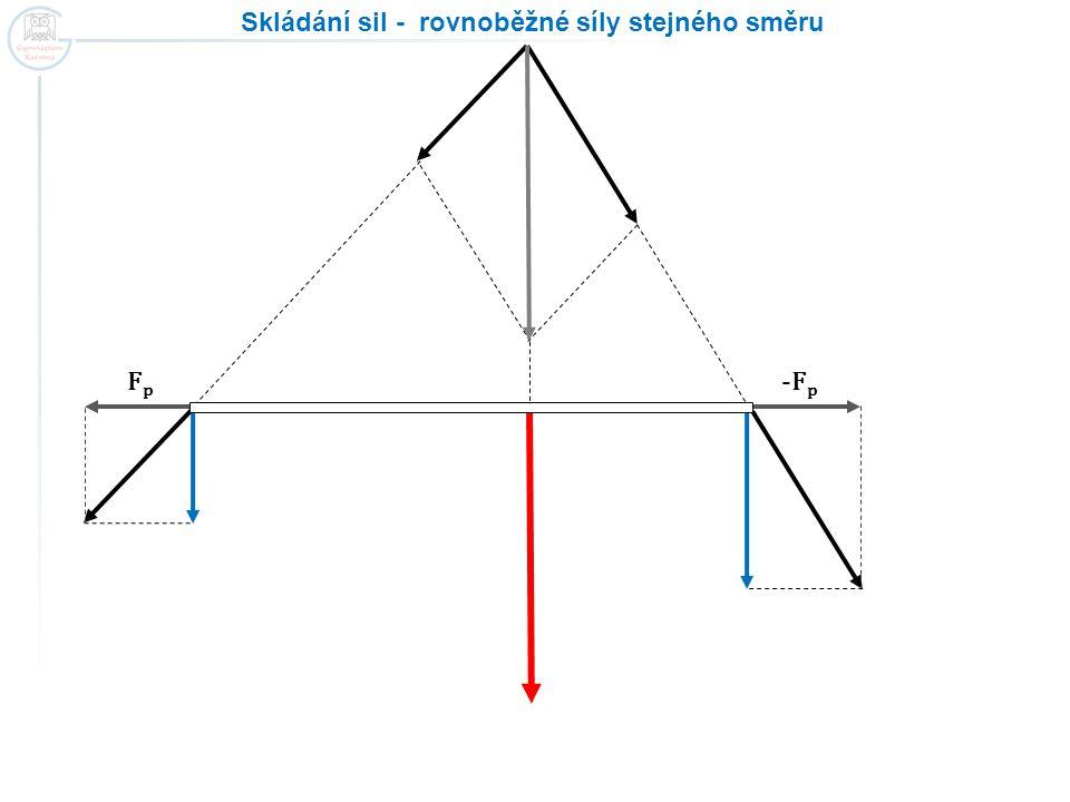 Skládání sil - rovnoběžné síly stejného směru -F p FpFp