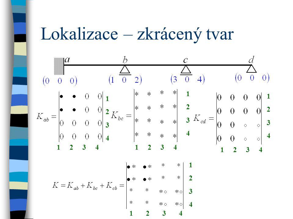 Lokalizace – zkrácený tvar 1 2 3 4 12341234 12341234 12341234 12341234