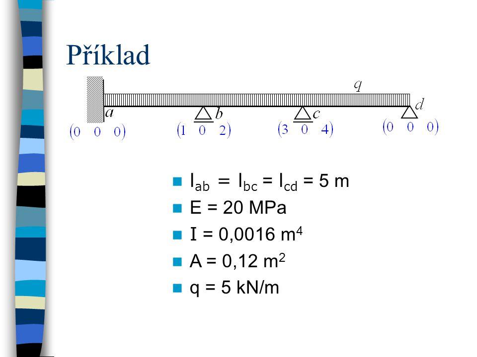 Příklad l ab = l bc = l cd = 5 m E = 20 MPa I = 0,0016 m 4 A = 0,12 m 2 q = 5 kN/m