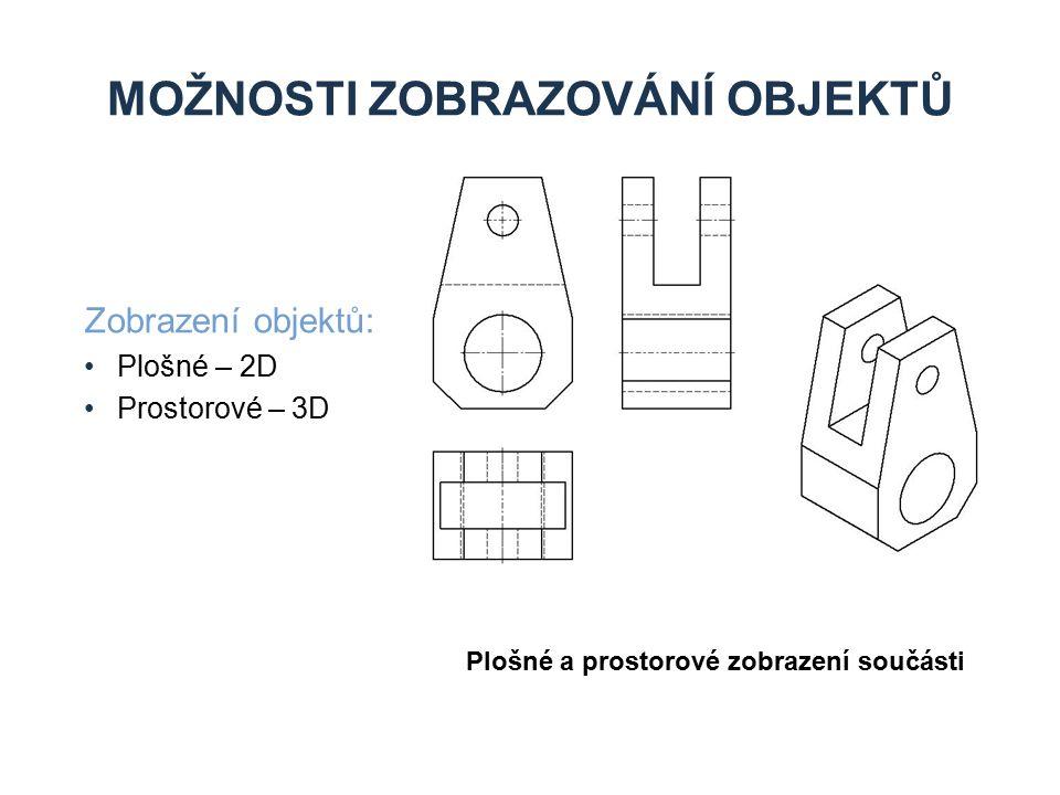 MOŽNOSTI ZOBRAZOVÁNÍ OBJEKTŮ Zobrazení objektů: Plošné – 2D Prostorové – 3D Plošné a prostorové zobrazení součásti
