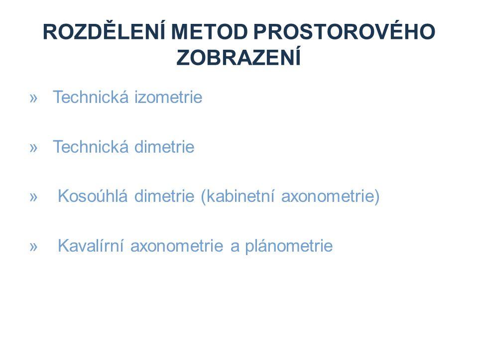 »Technická izometrie »Technická dimetrie » Kosoúhlá dimetrie (kabinetní axonometrie) » Kavalírní axonometrie a plánometrie
