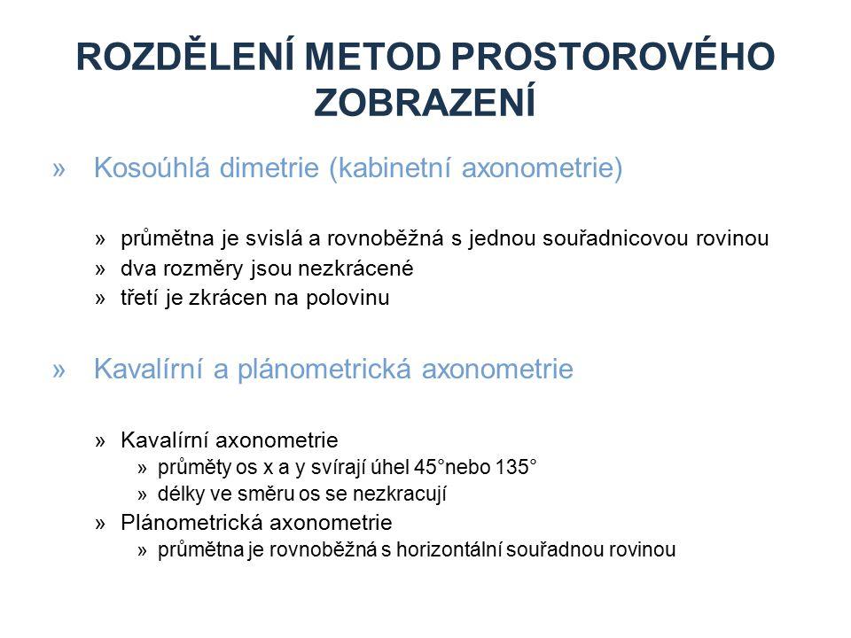 ROZDĚLENÍ METOD PROSTOROVÉHO ZOBRAZENÍ »Kosoúhlá dimetrie (kabinetní axonometrie) »průmětna je svislá a rovnoběžná s jednou souřadnicovou rovinou »dva