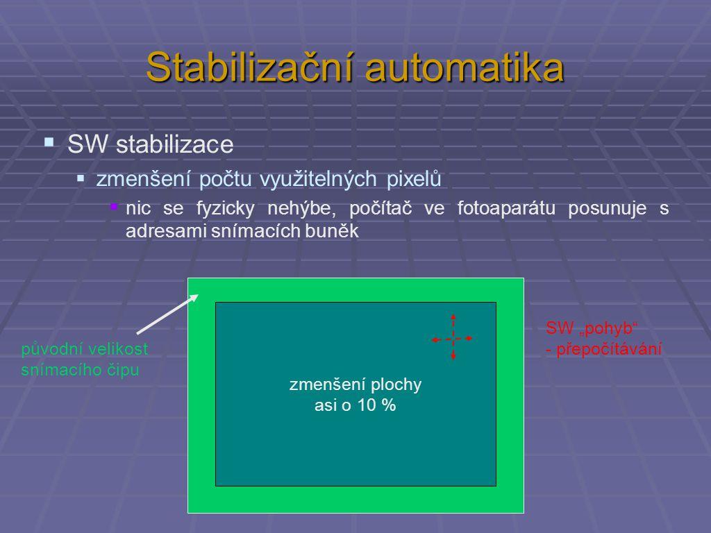 """Stabilizační automatika  SW stabilizace  zmenšení počtu využitelných pixelů  nic se fyzicky nehýbe, počítač ve fotoaparátu posunuje s adresami snímacích buněk původní velikost snímacího čipu zmenšení plochy asi o 10 % SW """"pohyb - přepočítávání"""