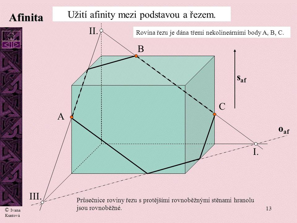 12 oaoa I.II. A B C AaAa BaBa III.  s af CaCa Afinita Šikmá osová afinita Obrazem přímky rovnoběžné s osou afinity je opět rovnoběžka, obě přímky se