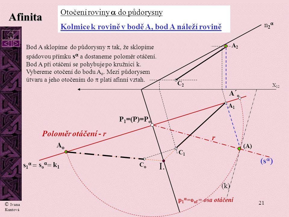 20 Afinita A 1 =A 1 ´=A 1 ´´ A2A2 A2´A2´ A 2 ´´ (A) AoAo r r III. II. C1C1 C2C2 CoCo p 1  =o af n2n2 X 12 Skutečná velikost řezu f1f1 f2f2 I. Vztah
