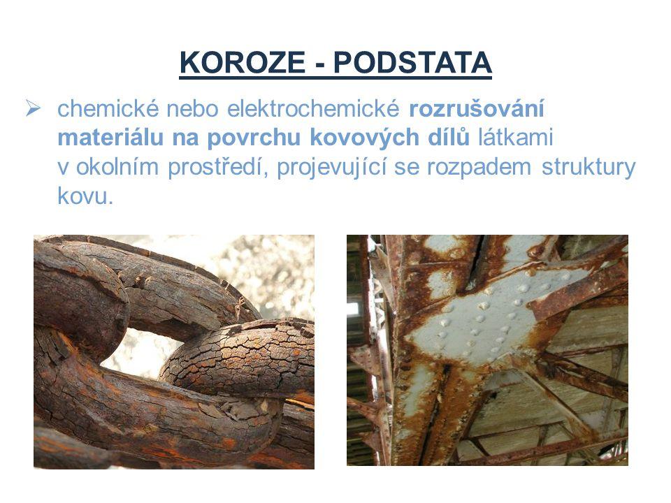 KOROZE - PODSTATA  chemické nebo elektrochemické rozrušování materiálu na povrchu kovových dílů látkami v okolním prostředí, projevující se rozpadem