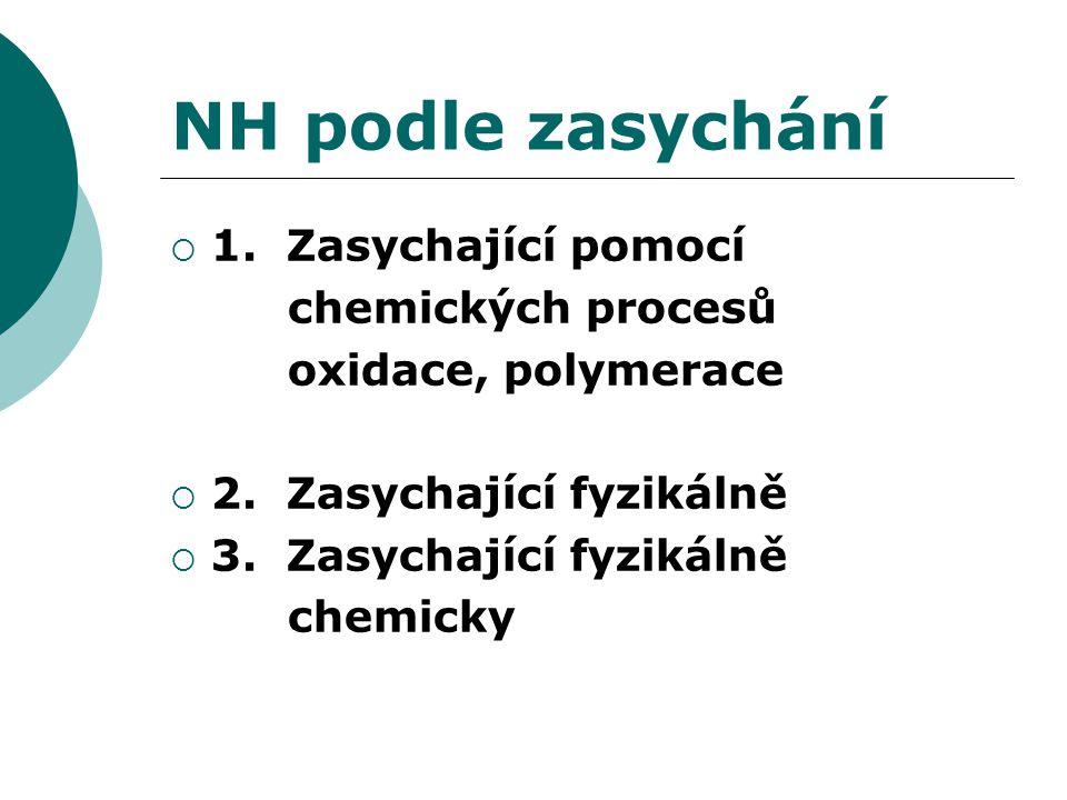 NH podle zasychání  1. Zasychající pomocí chemických procesů oxidace, polymerace  2. Zasychající fyzikálně  3. Zasychající fyzikálně chemicky