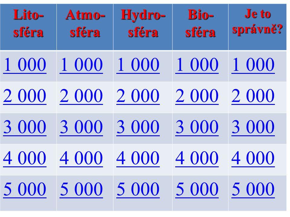 Lito-sféraAtmo-sféraHydro-sféraBio-sféra Je to správně? 1 000 2 000 3 000 4 000 5 000