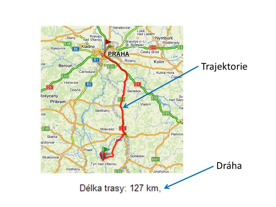 Trajektorie Dráha
