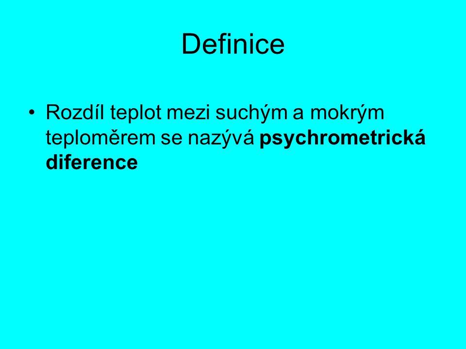 Definice Rozdíl teplot mezi suchým a mokrým teploměrem se nazývá psychrometrická diference